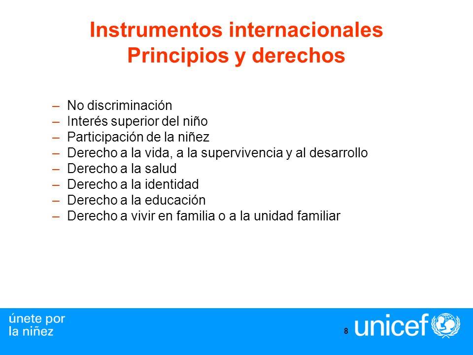 Instrumentos internacionales Principios y derechos