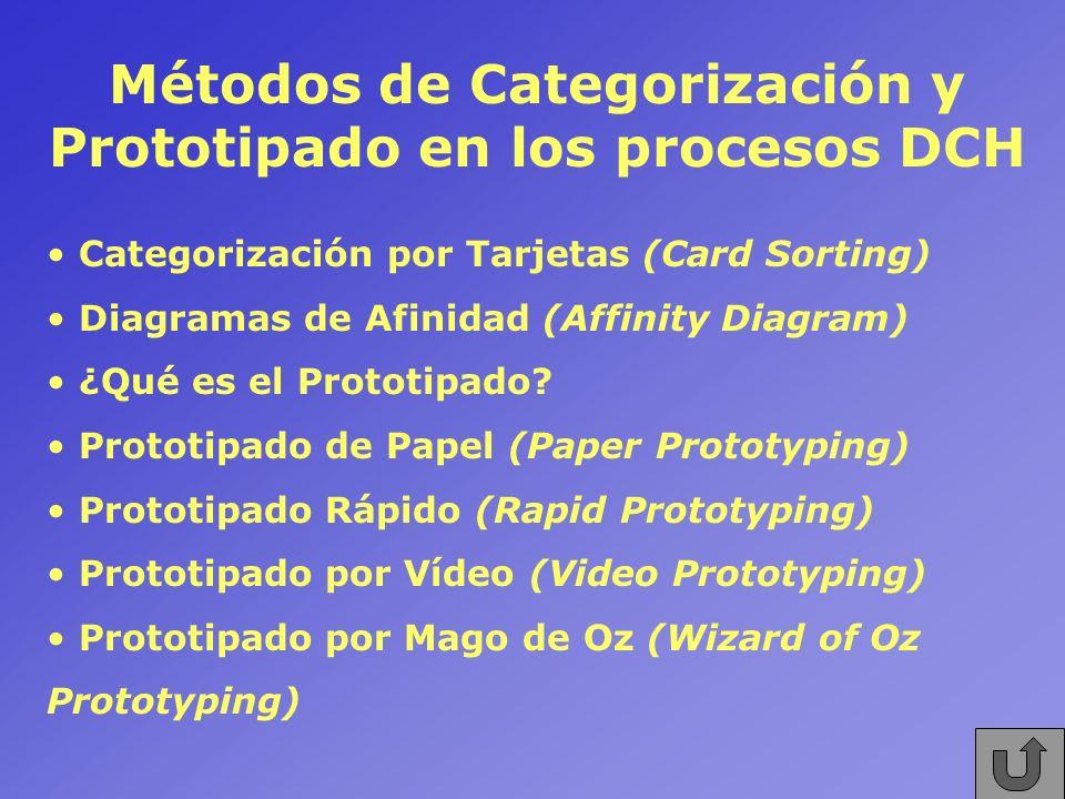 Métodos de Categorización y Prototipado en los procesos DCH
