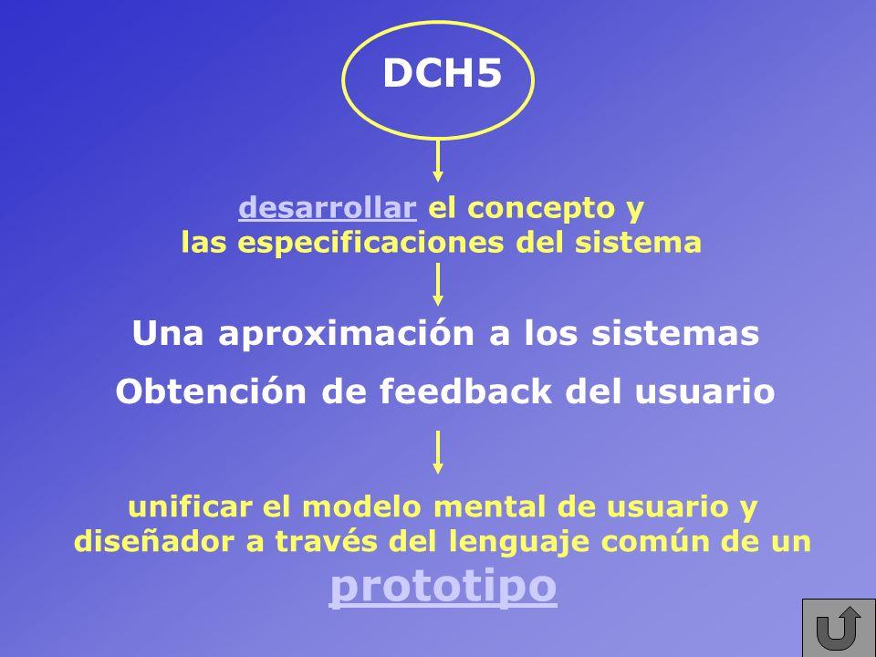 DCH5 Una aproximación a los sistemas Obtención de feedback del usuario