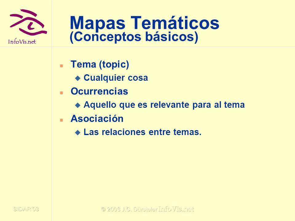 Mapas Temáticos (Conceptos básicos)