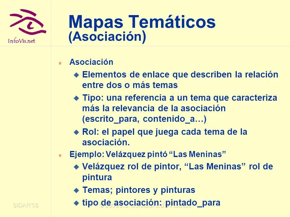 Mapas Temáticos (Asociación)