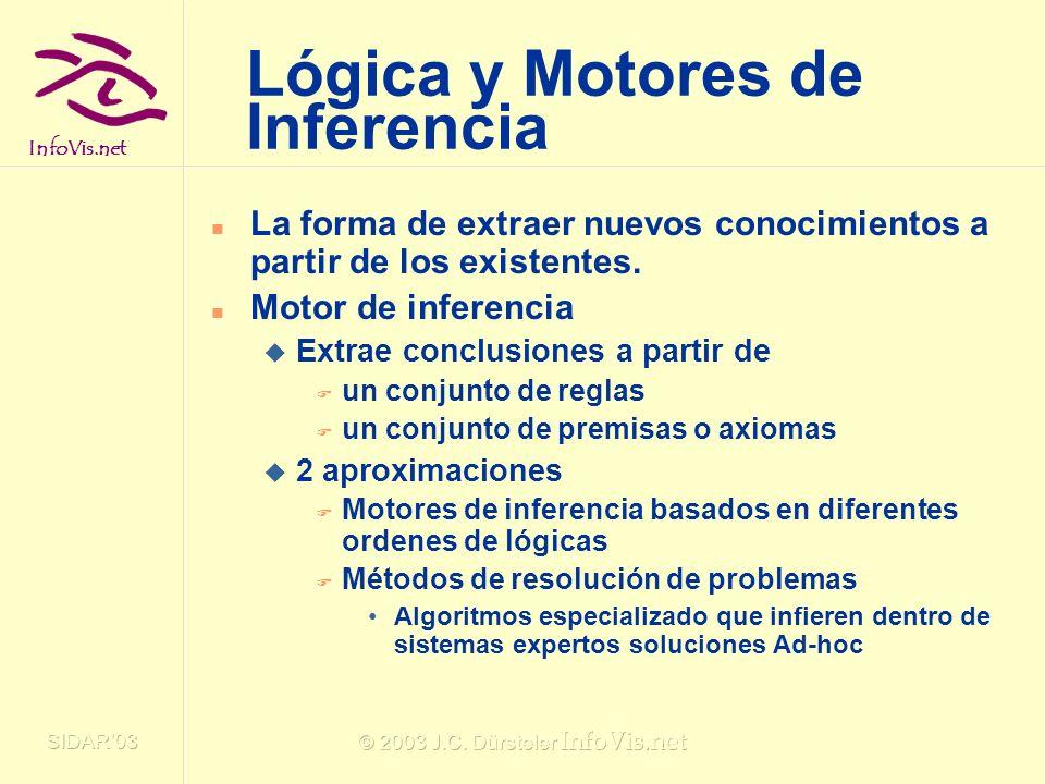 Lógica y Motores de Inferencia