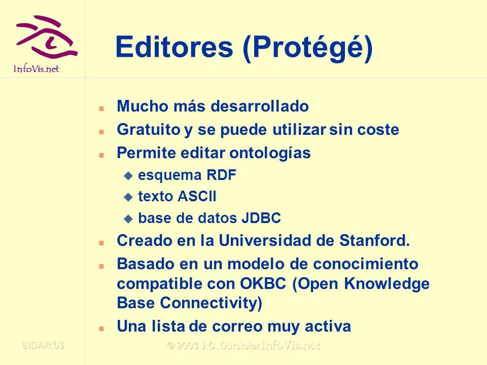 © 2003 J.C. Dürsteler InfoVis.net