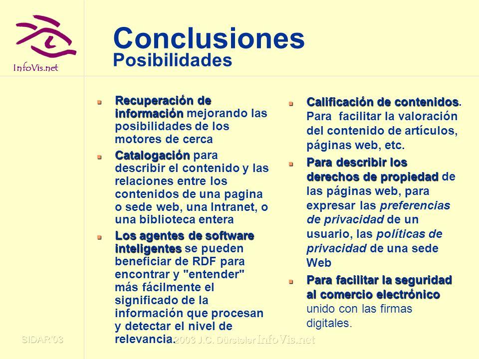 Conclusiones Posibilidades