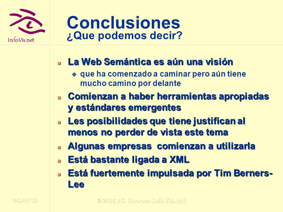 Conclusiones ¿Que podemos decir