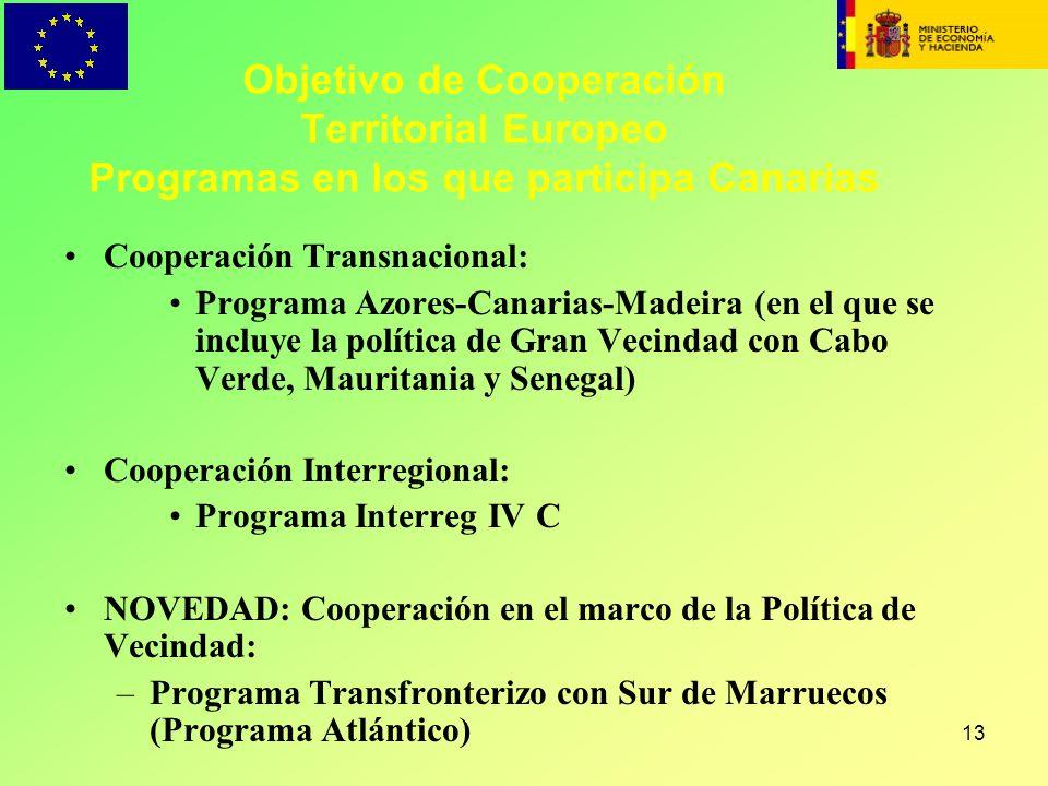 Objetivo de Cooperación Territorial Europeo Programas en los que participa Canarias