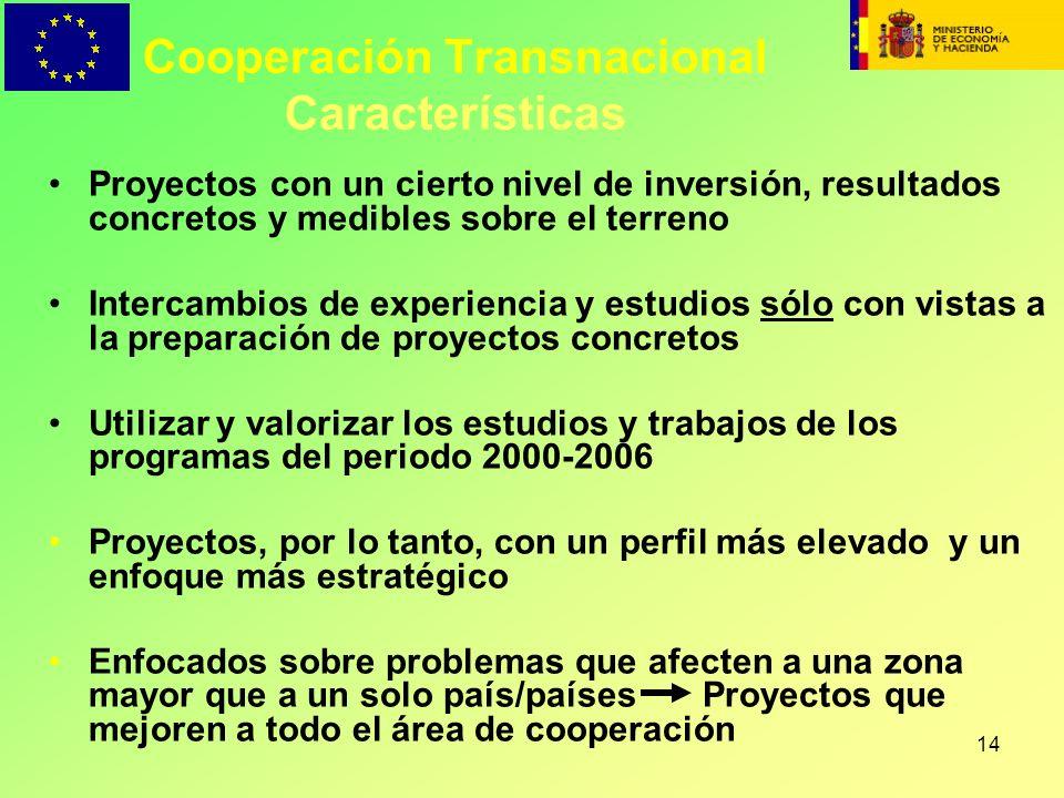 Cooperación Transnacional Características