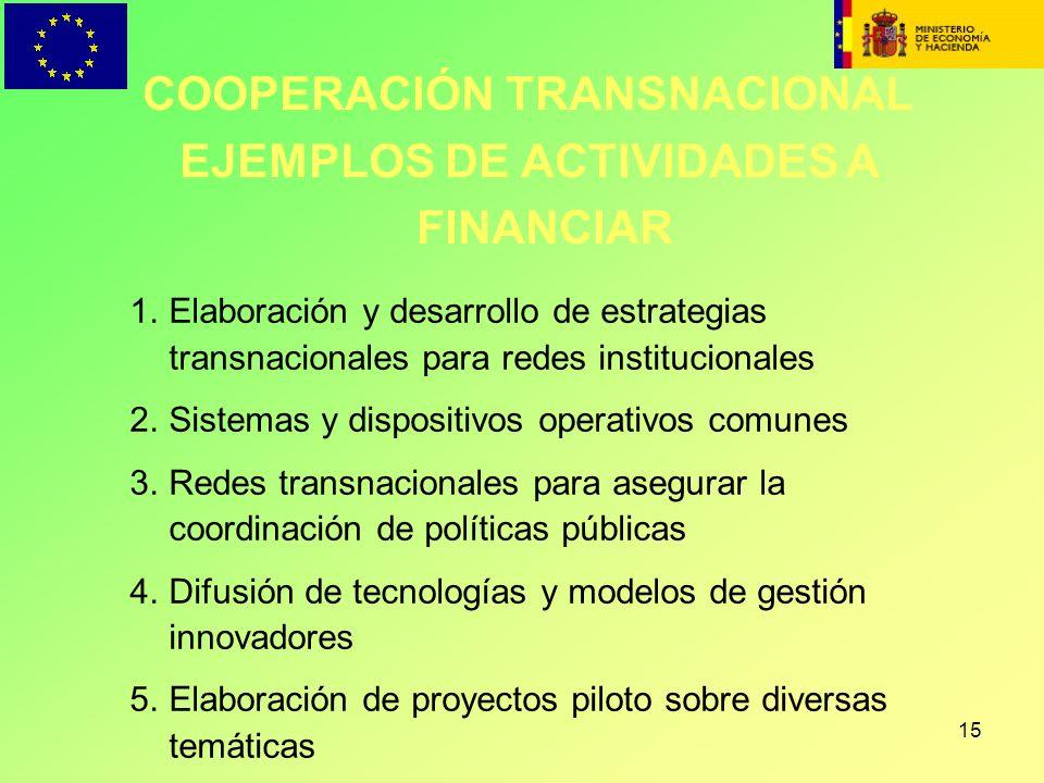 COOPERACIÓN TRANSNACIONAL EJEMPLOS DE ACTIVIDADES A FINANCIAR