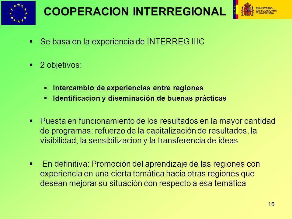 COOPERACION INTERREGIONAL