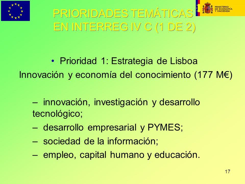 PRIORIDADES TEMÁTICAS EN INTERREG IV C (1 DE 2)