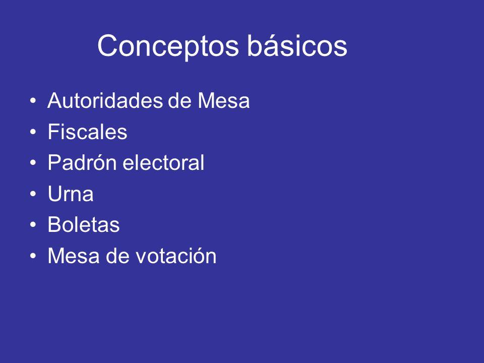 Conceptos básicos Autoridades de Mesa Fiscales Padrón electoral Urna