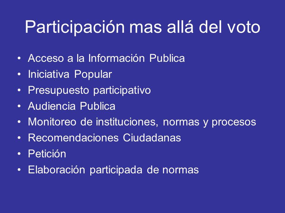 Participación mas allá del voto