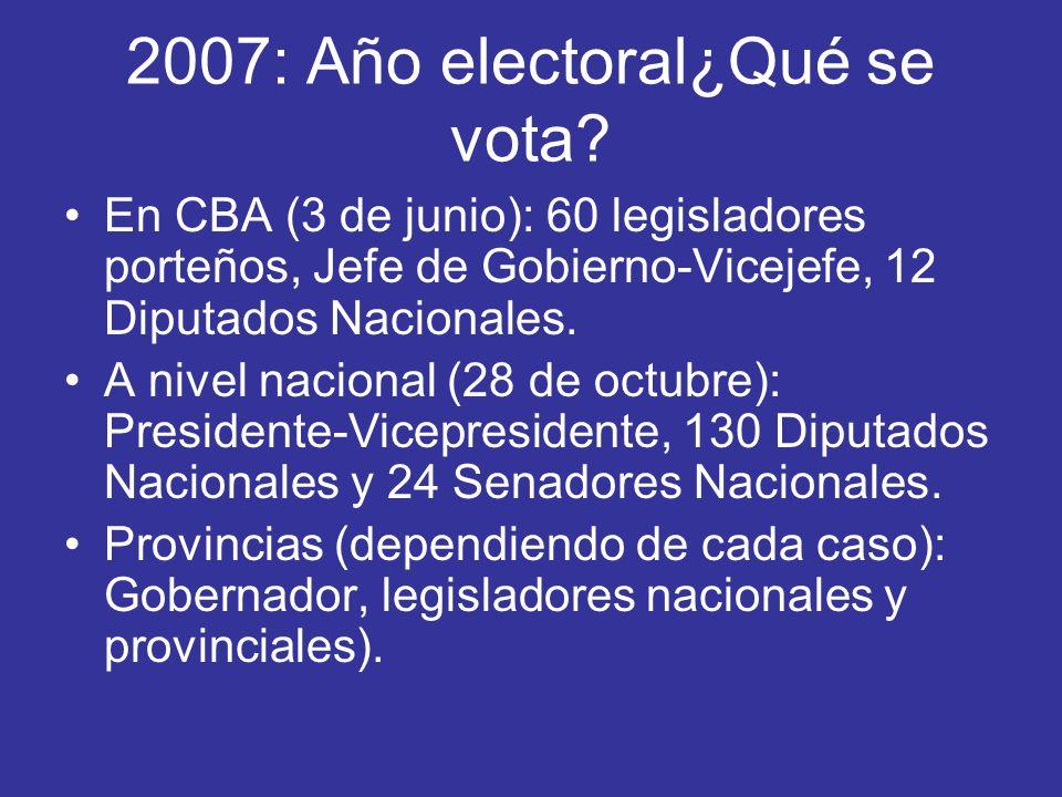 2007: Año electoral¿Qué se vota