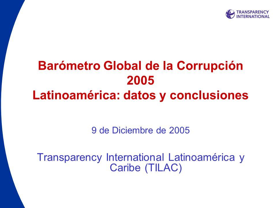 Barómetro Global de la Corrupción Latinoamérica: datos y conclusiones