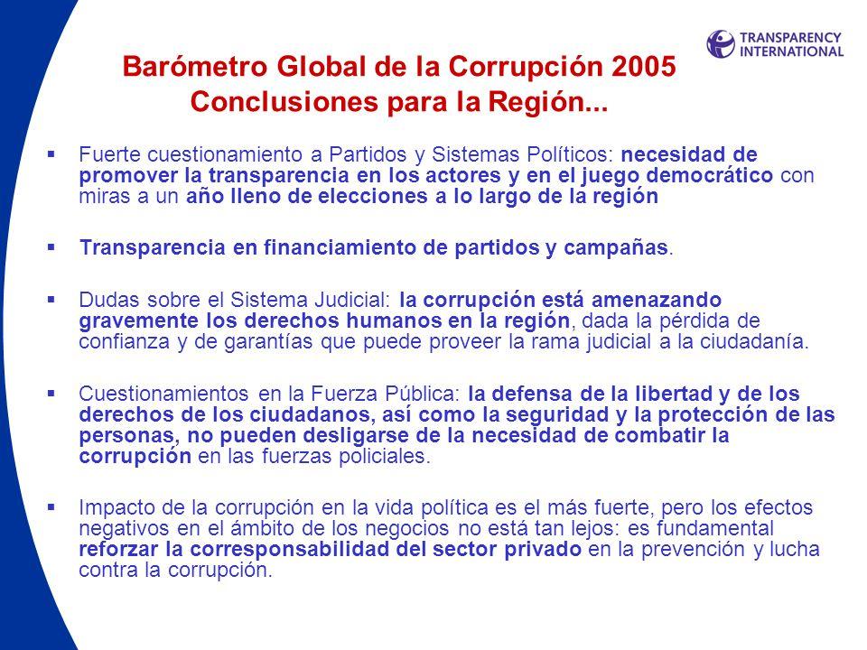 Barómetro Global de la Corrupción 2005 Conclusiones para la Región...
