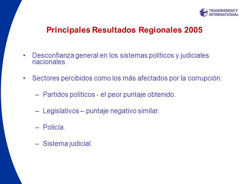 Principales Resultados Regionales 2005