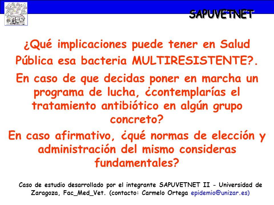 SAPUVETNET ¿Qué implicaciones puede tener en Salud Pública esa bacteria MULTIRESISTENTE .