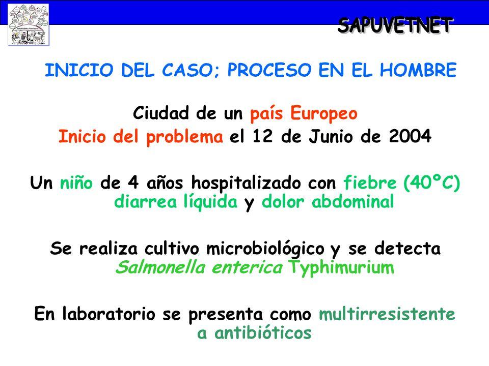 SAPUVETNET INICIO DEL CASO; PROCESO EN EL HOMBRE