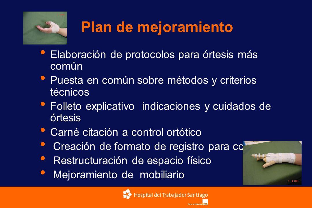 Plan de mejoramiento Elaboración de protocolos para órtesis más común