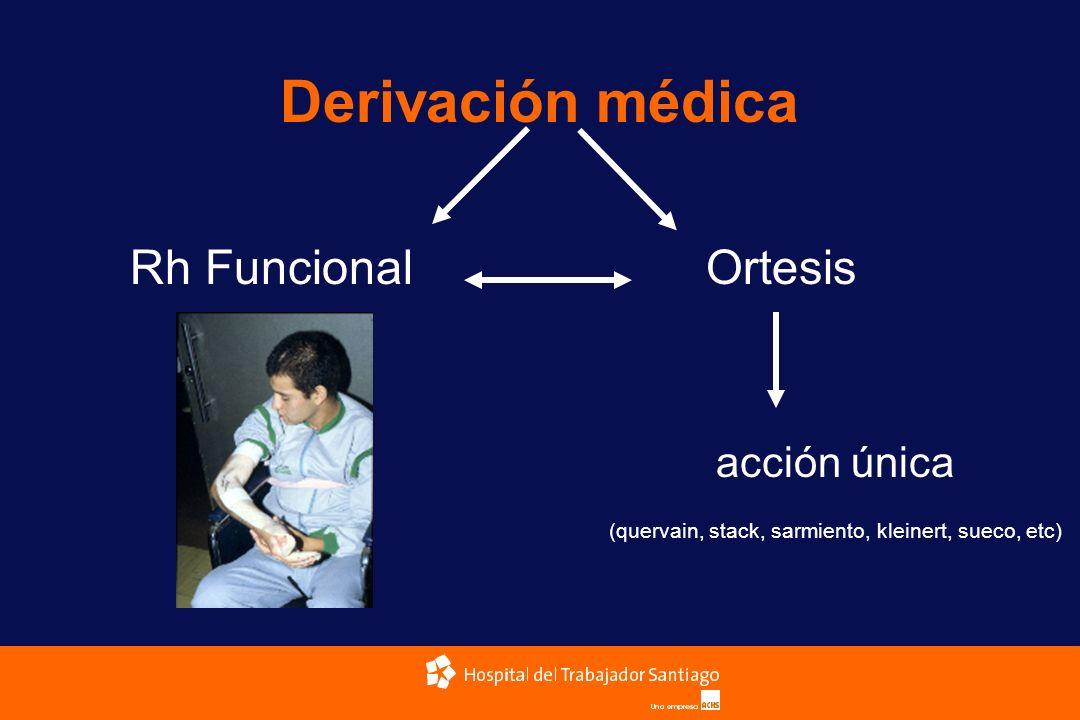 Derivación médica Rh Funcional Ortesis acción única