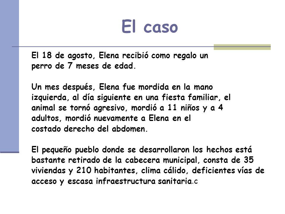 El caso El 18 de agosto, Elena recibió como regalo un