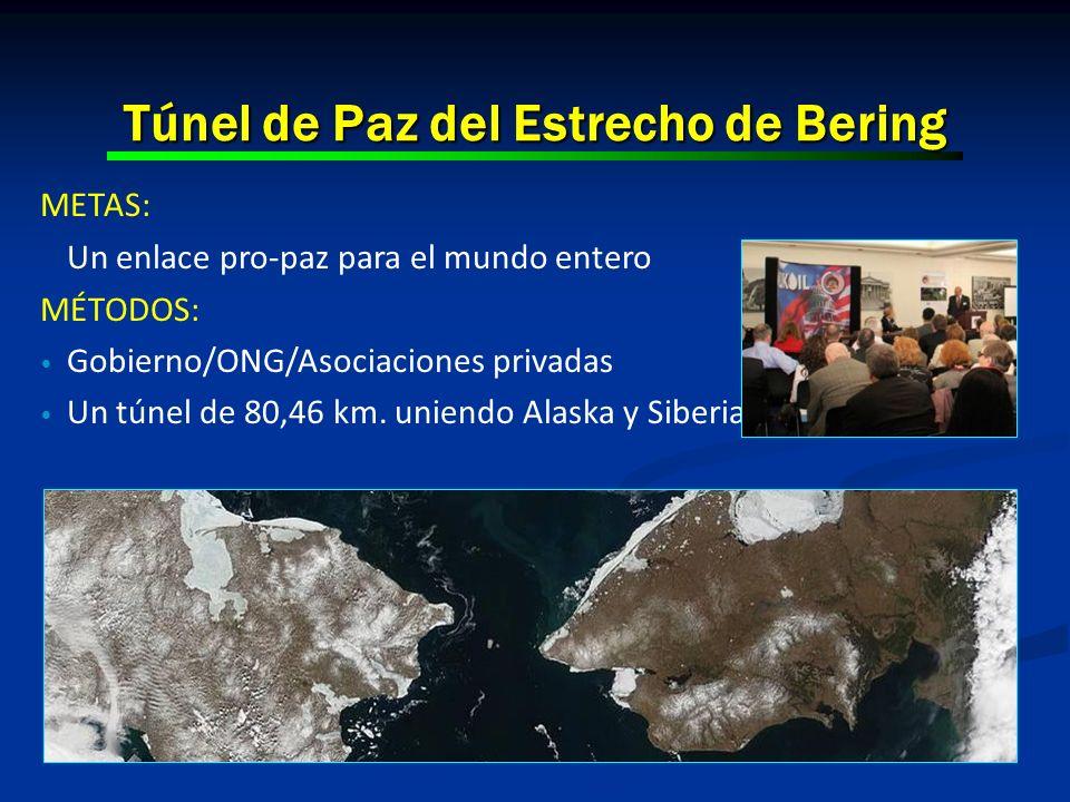 Túnel de Paz del Estrecho de Bering