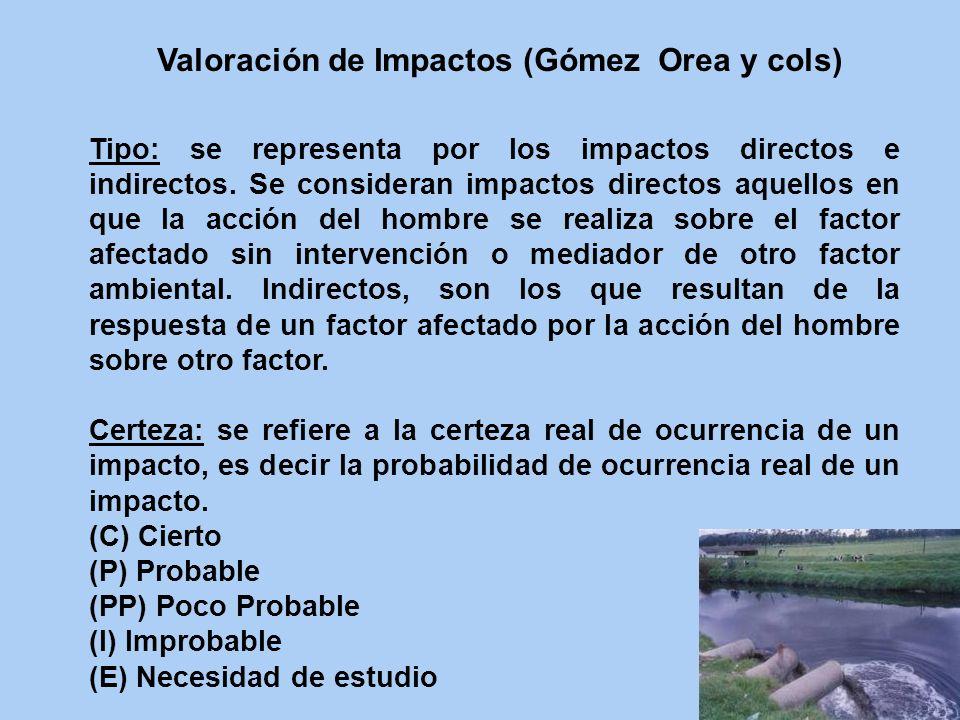 Valoración de Impactos (Gómez Orea y cols)