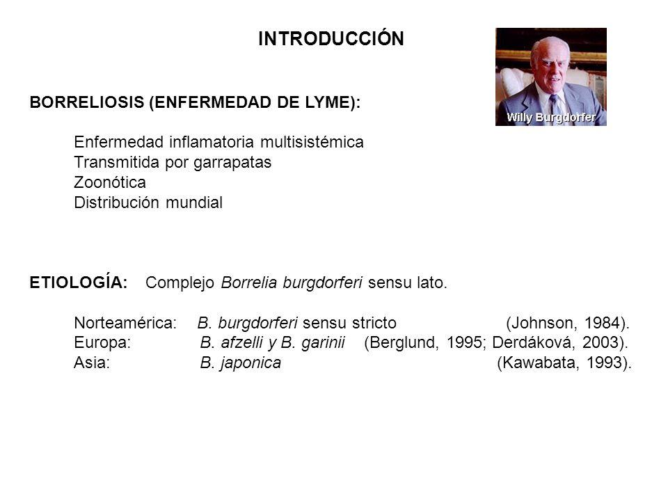 INTRODUCCIÓN BORRELIOSIS (ENFERMEDAD DE LYME):