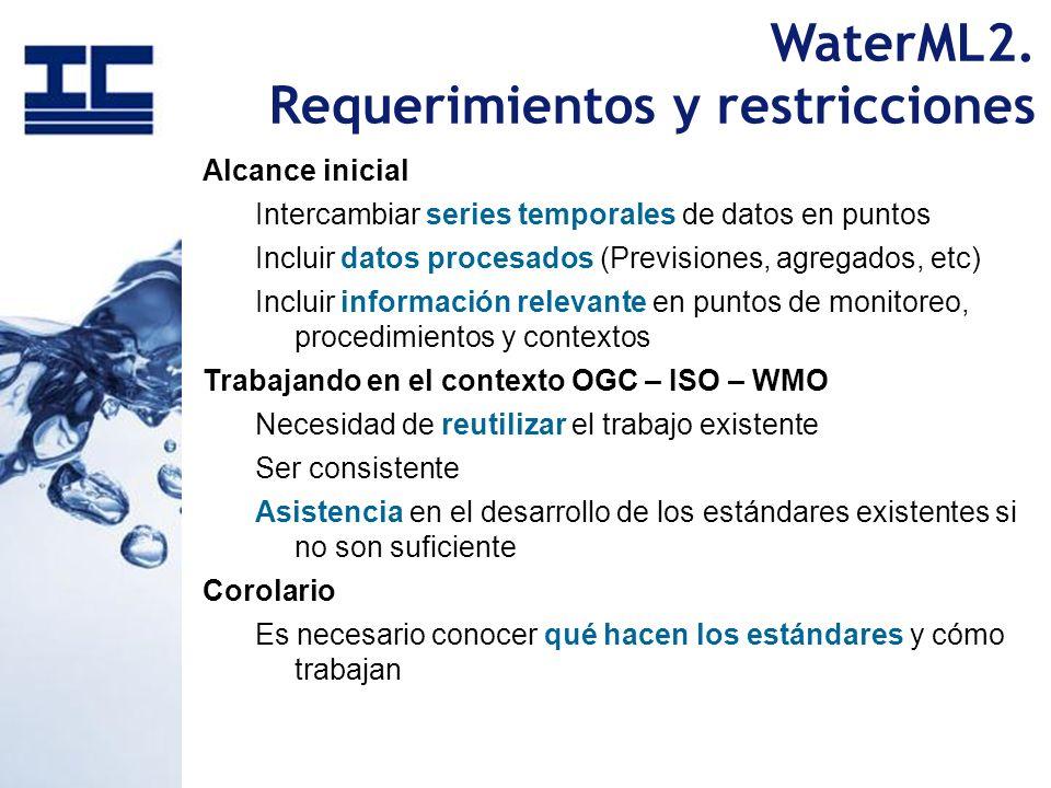 WaterML2. Requerimientos y restricciones