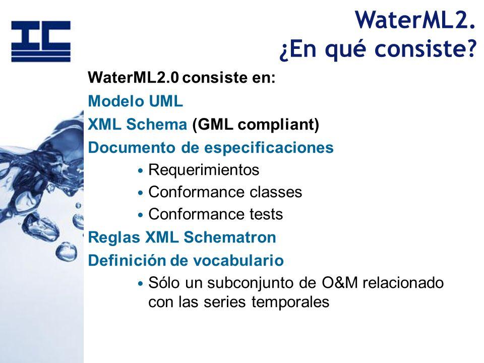 WaterML2. ¿En qué consiste