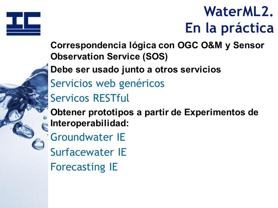 WaterML2. En la práctica Servicios web genéricos Servicos RESTful
