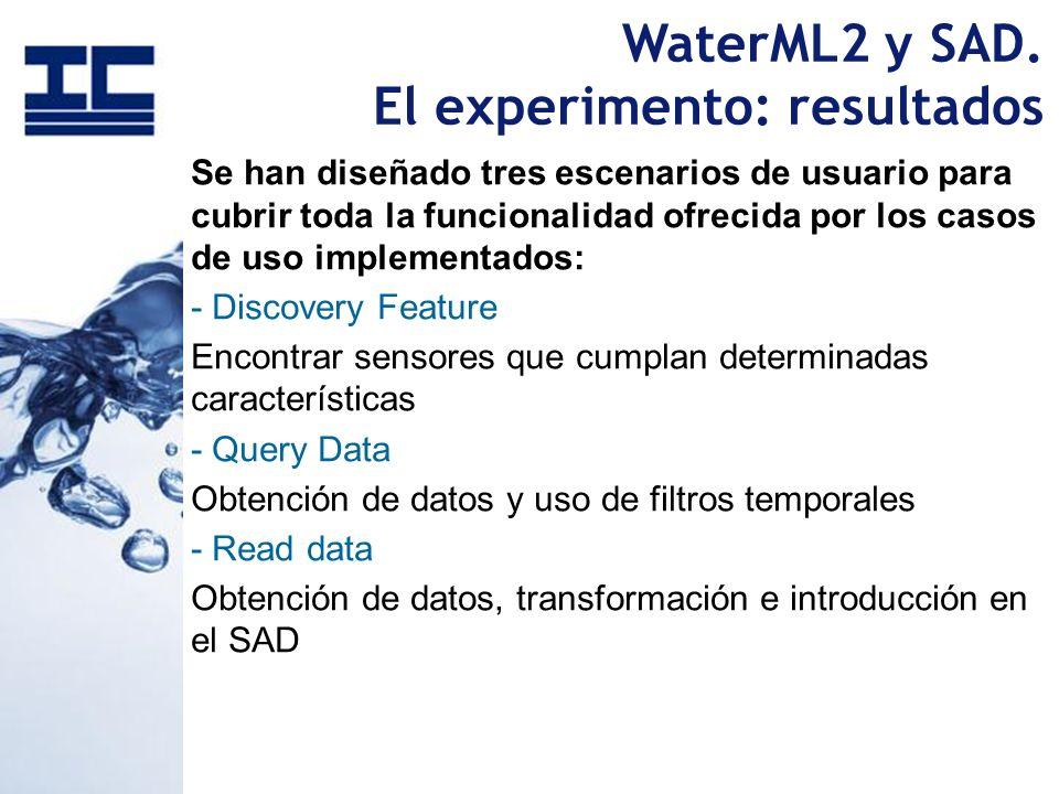 WaterML2 y SAD. El experimento: resultados