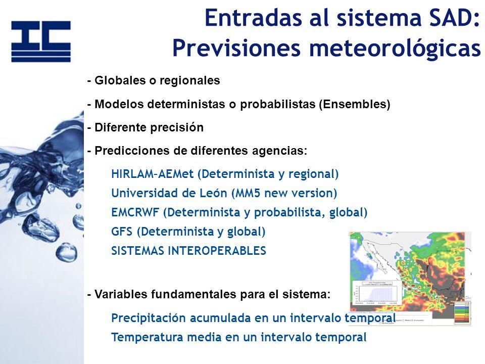 Entradas al sistema SAD: Previsiones meteorológicas