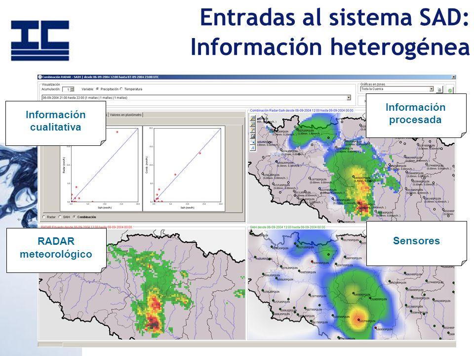 Entradas al sistema SAD: Información heterogénea