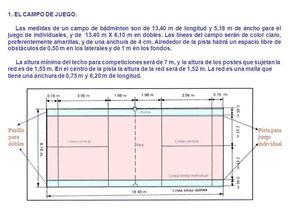 1. EL CAMPO DE JUEGO.