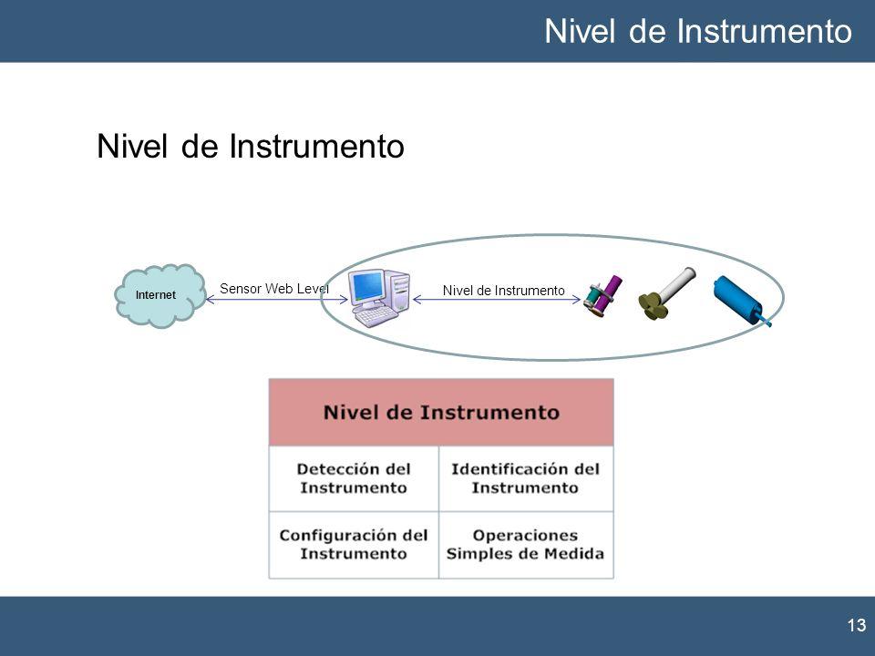 Nivel de Instrumento Nivel de Instrumento