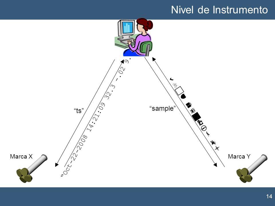 Nivel de Instrumento Oct-22-2008 14:21:09 32.3 -.02 9.1