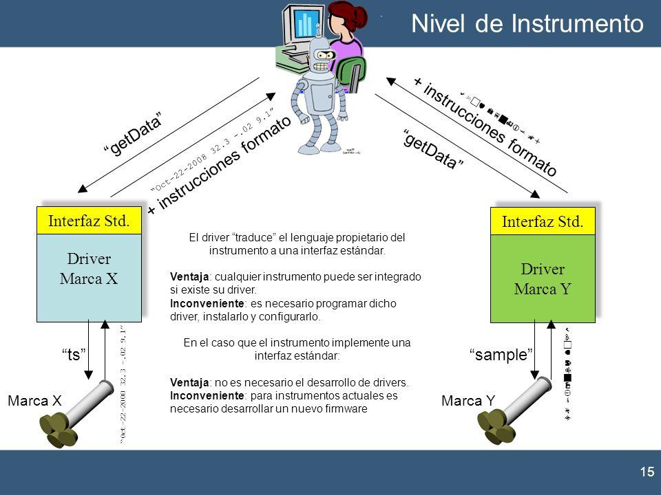 En el caso que el instrumento implemente una interfaz estándar: