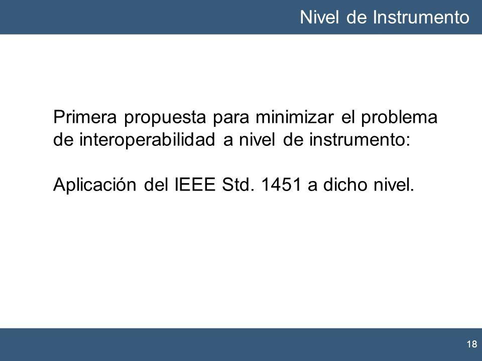 Aplicación del IEEE Std. 1451 a dicho nivel.