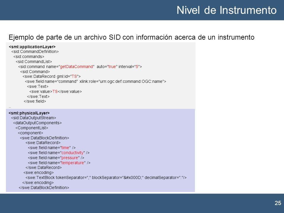 Nivel de Instrumento Ejemplo de parte de un archivo SID con información acerca de un instrumento. <sml:applicationLayer>