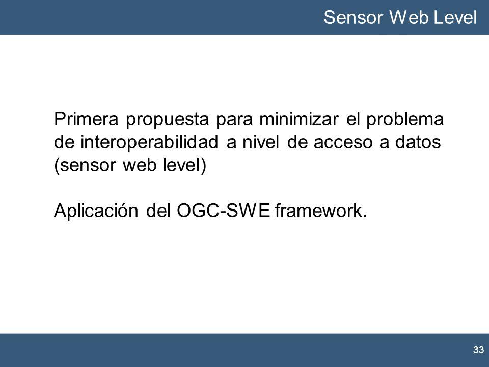 Aplicación del OGC-SWE framework.