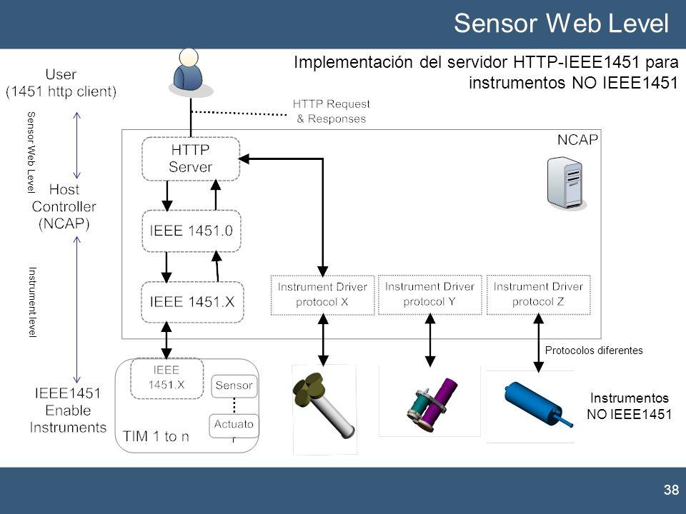 Sensor Web LevelImplementación del servidor HTTP-IEEE1451 para instrumentos NO IEEE1451. Sensor Web Level.