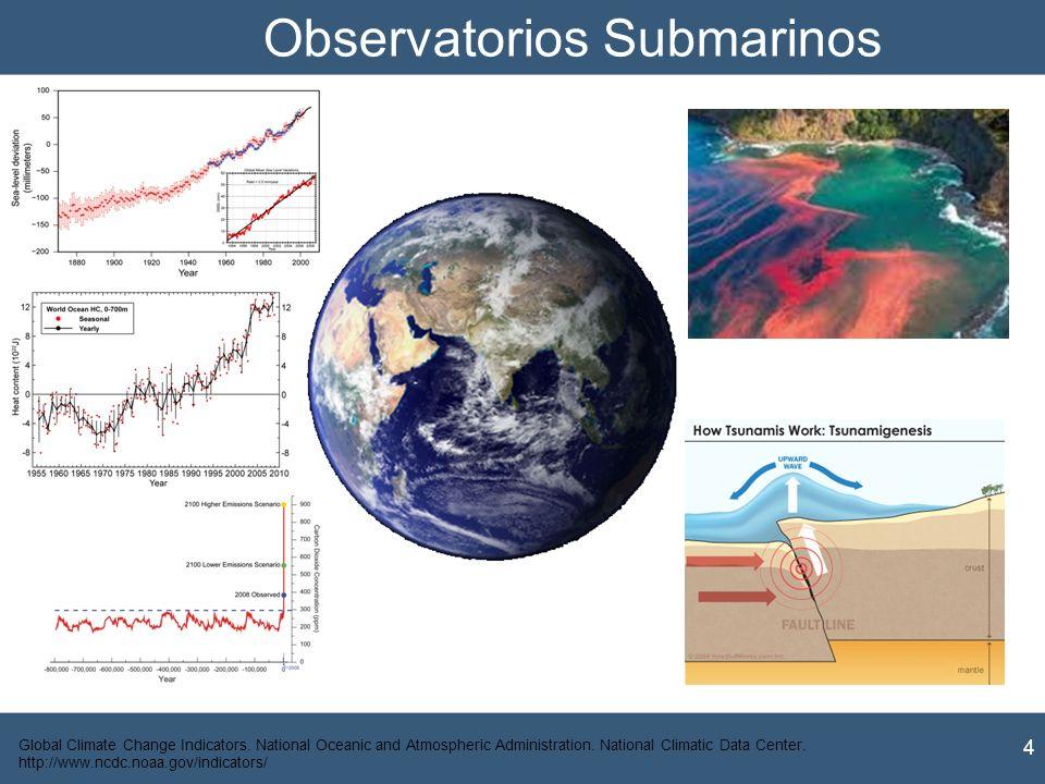 Observatorios Submarinos