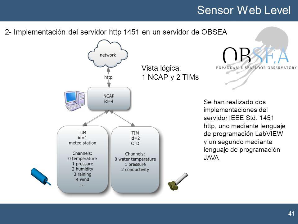 Sensor Web Level 2- Implementación del servidor http 1451 en un servidor de OBSEA. Vista lógica: 1 NCAP y 2 TIMs.
