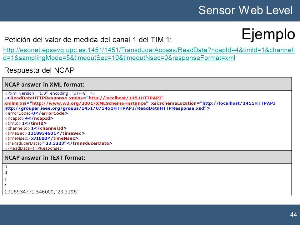 Ejemplo Sensor Web Level
