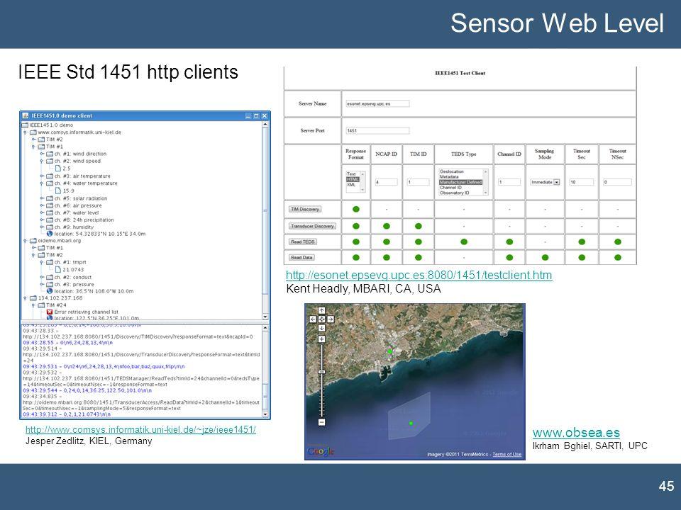 Sensor Web Level IEEE Std 1451 http clients