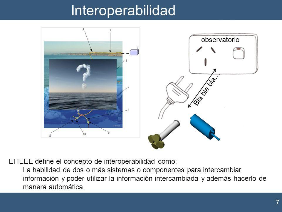 Interoperabilidad observatorio Bla bla bla…