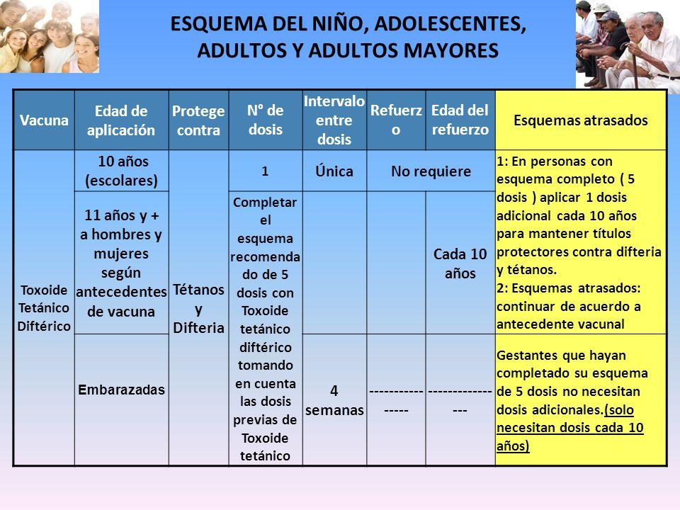 INMUNIDAD – INMUNIZACION COORDINACION DE EPIDEMIOLOGIA