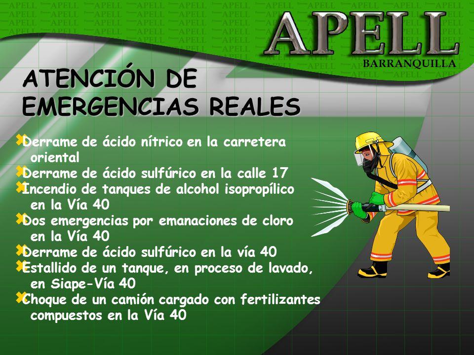 ATENCIÓN DE EMERGENCIAS REALES
