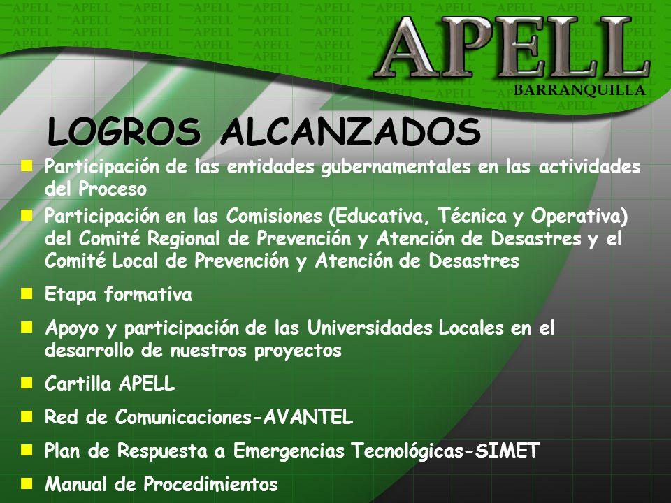 LOGROS ALCANZADOS Participación de las entidades gubernamentales en las actividades del Proceso.